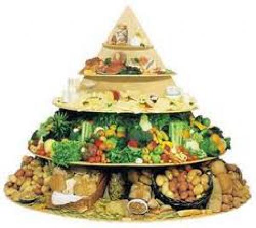 تحقیق درباره خواص میوه ها و سبزیجات
